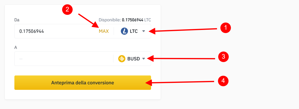 Anteprima conversione Litecoin in BUSD