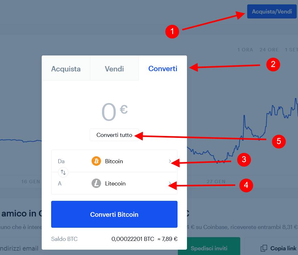 Conversione da Bitcoin a Litecoin