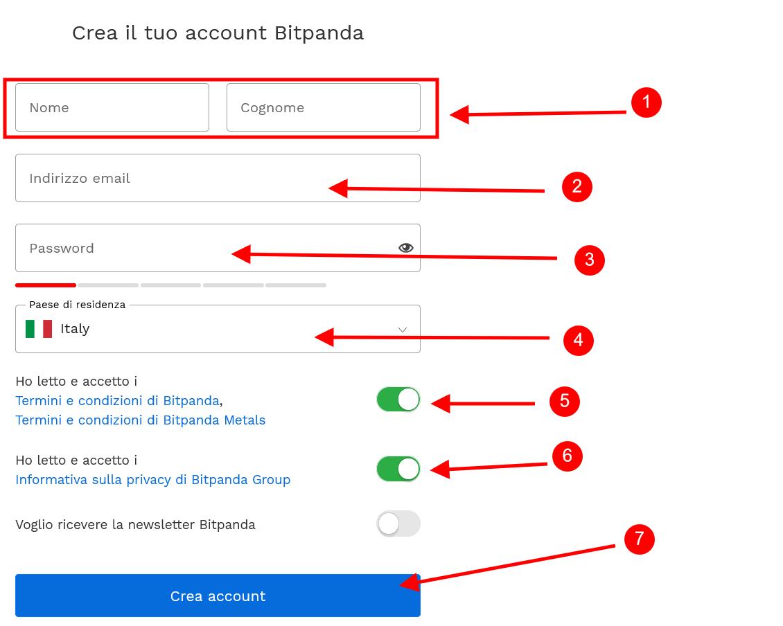 Crea account su Bitpanda per comprare Dogecoin